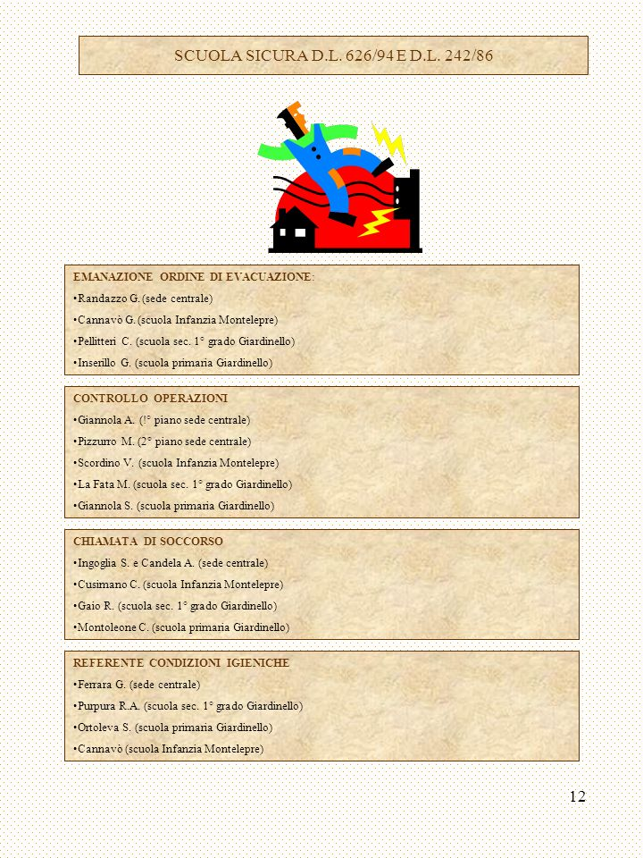 SCUOLA SICURA D.L. 626/94 E D.L. 242/86 EMANAZIONE ORDINE DI EVACUAZIONE: Randazzo G. (sede centrale)
