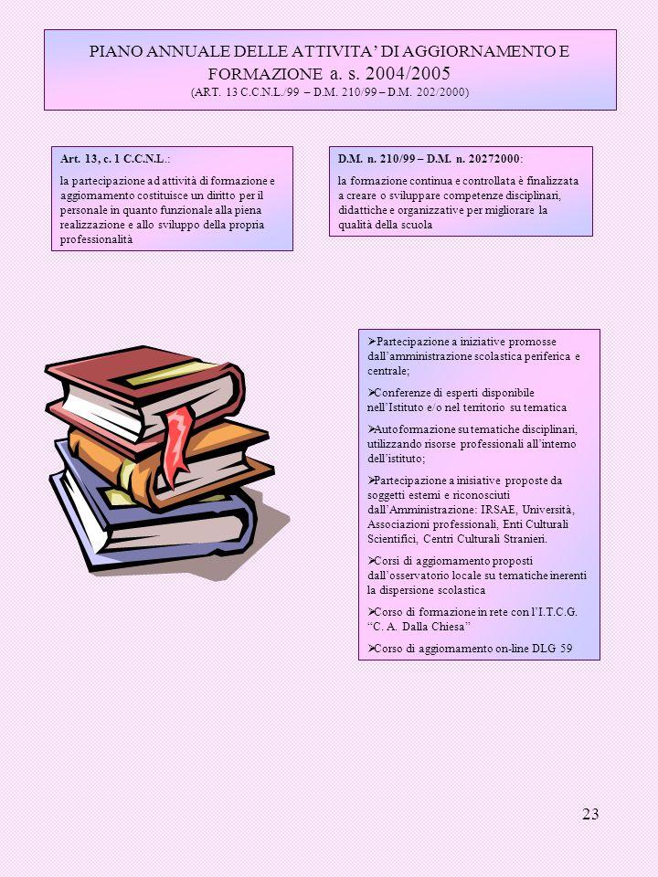 PIANO ANNUALE DELLE ATTIVITA' DI AGGIORNAMENTO E FORMAZIONE a. s