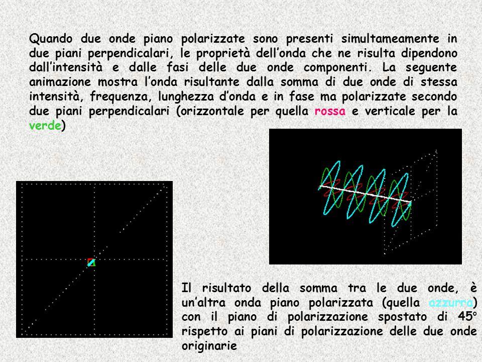 Quando due onde piano polarizzate sono presenti simultameamente in due piani perpendicalari, le proprietà dell'onda che ne risulta dipendono dall'intensità e dalle fasi delle due onde componenti. La seguente animazione mostra l'onda risultante dalla somma di due onde di stessa intensità, frequenza, lunghezza d'onda e in fase ma polarizzate secondo due piani perpendicalari (orizzontale per quella rossa e verticale per la verde)