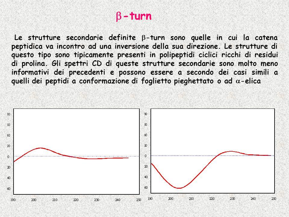 b-turn