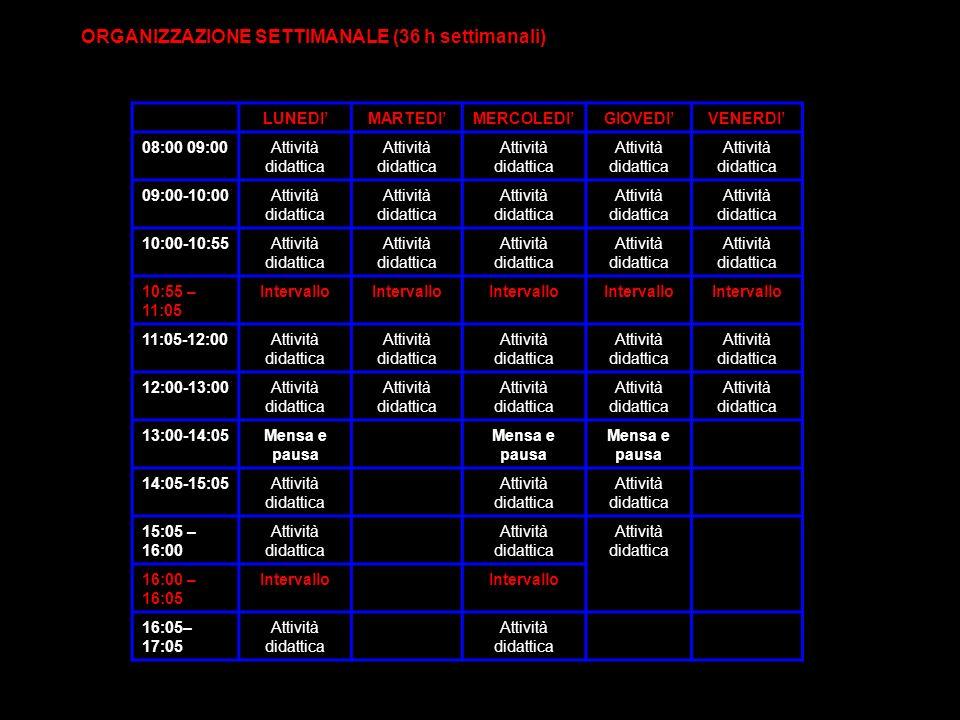 ORGANIZZAZIONE SETTIMANALE (36 h settimanali)