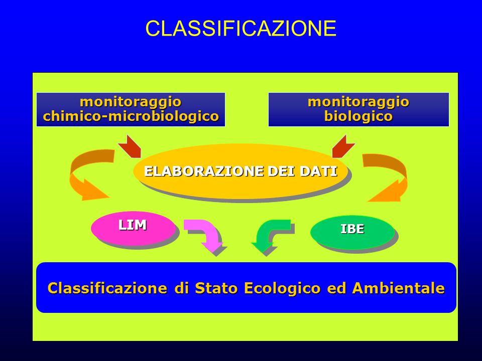 Classificazione di Stato Ecologico ed Ambientale
