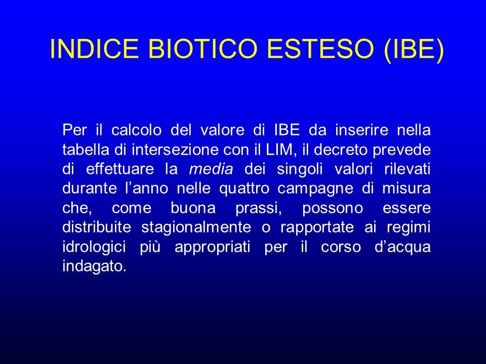 INDICE BIOTICO ESTESO (IBE)