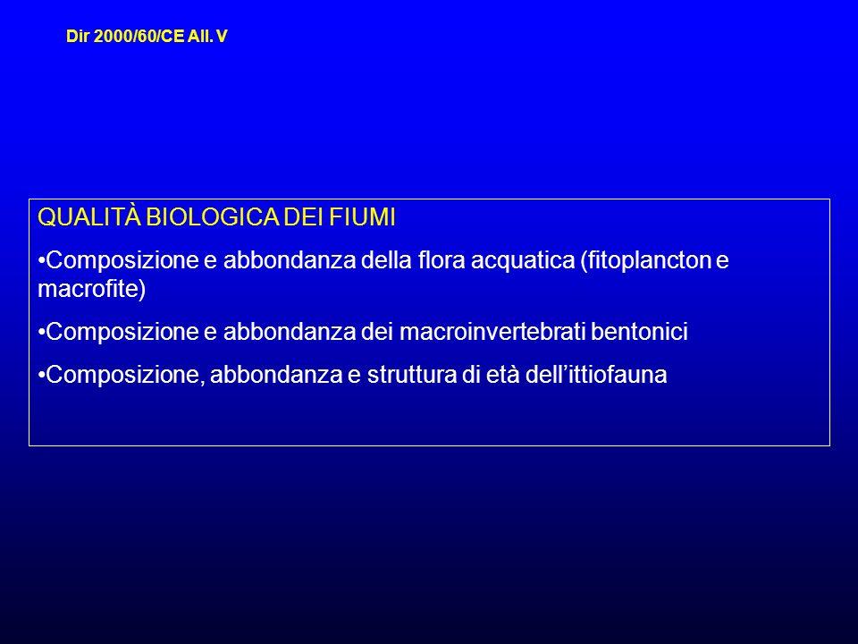 QUALITÀ BIOLOGICA DEI FIUMI