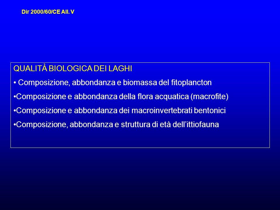 QUALITÀ BIOLOGICA DEI LAGHI