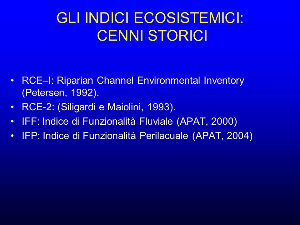 GLI INDICI ECOSISTEMICI: CENNI STORICI