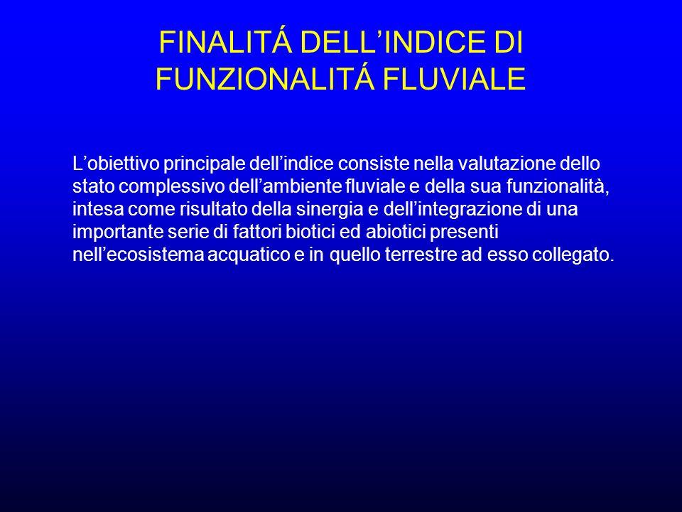 FINALITÁ DELL'INDICE DI FUNZIONALITÁ FLUVIALE