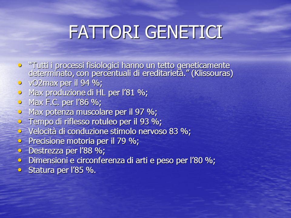 FATTORI GENETICI Tutti i processi fisiologici hanno un tetto geneticamente determinato, con percentuali di ereditarietà. (Klissouras)