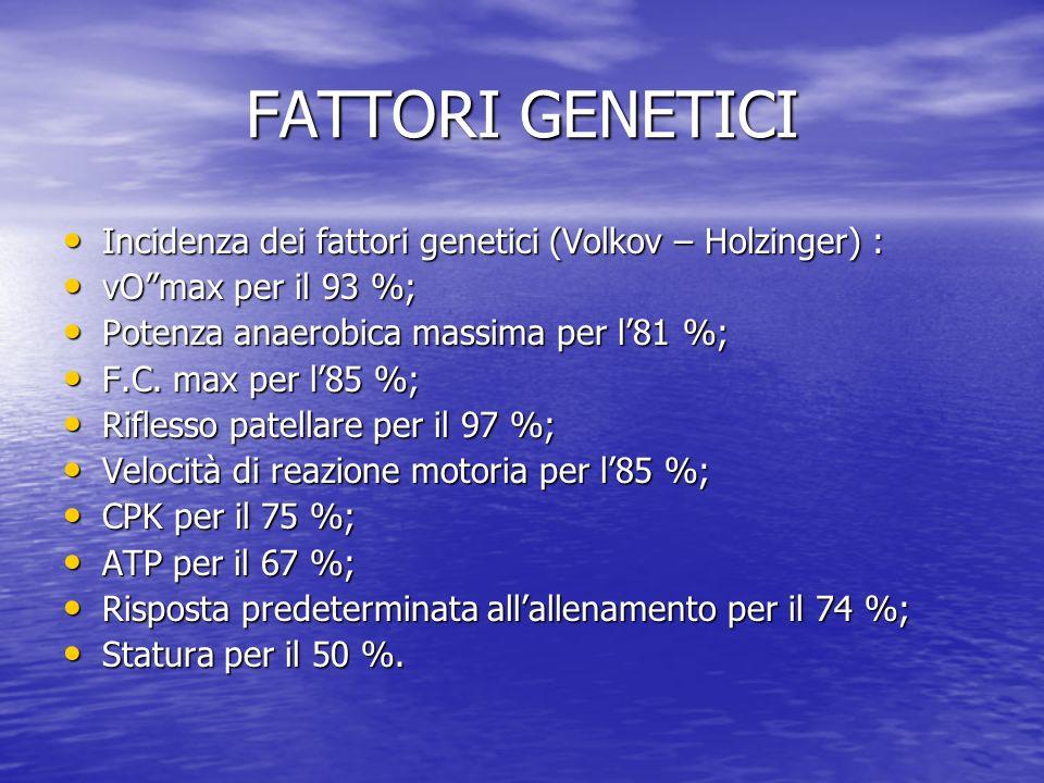 FATTORI GENETICI Incidenza dei fattori genetici (Volkov – Holzinger) :
