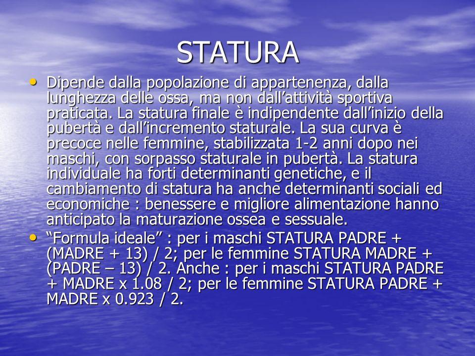STATURA