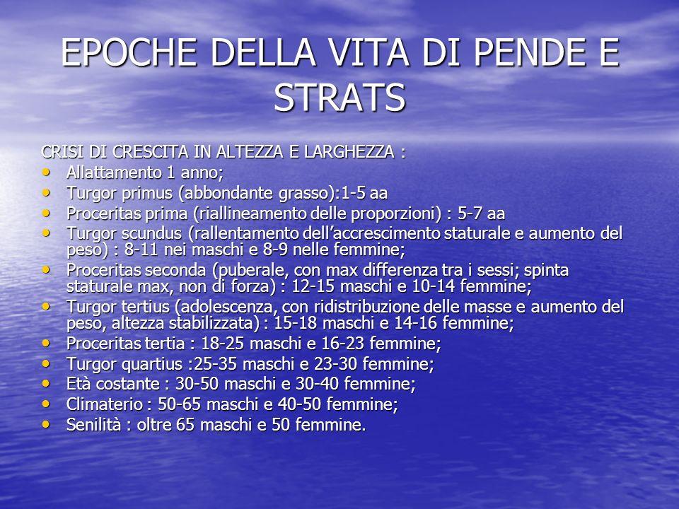 EPOCHE DELLA VITA DI PENDE E STRATS