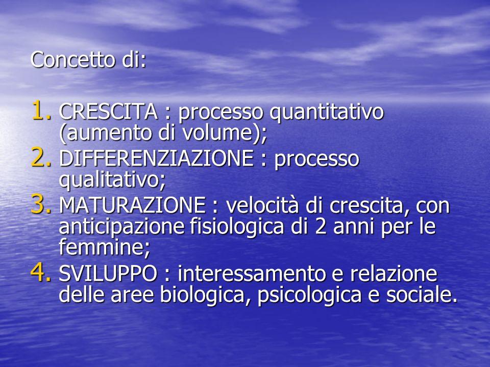 Concetto di:CRESCITA : processo quantitativo (aumento di volume); DIFFERENZIAZIONE : processo qualitativo;
