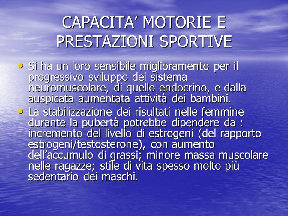 CAPACITA' MOTORIE E PRESTAZIONI SPORTIVE