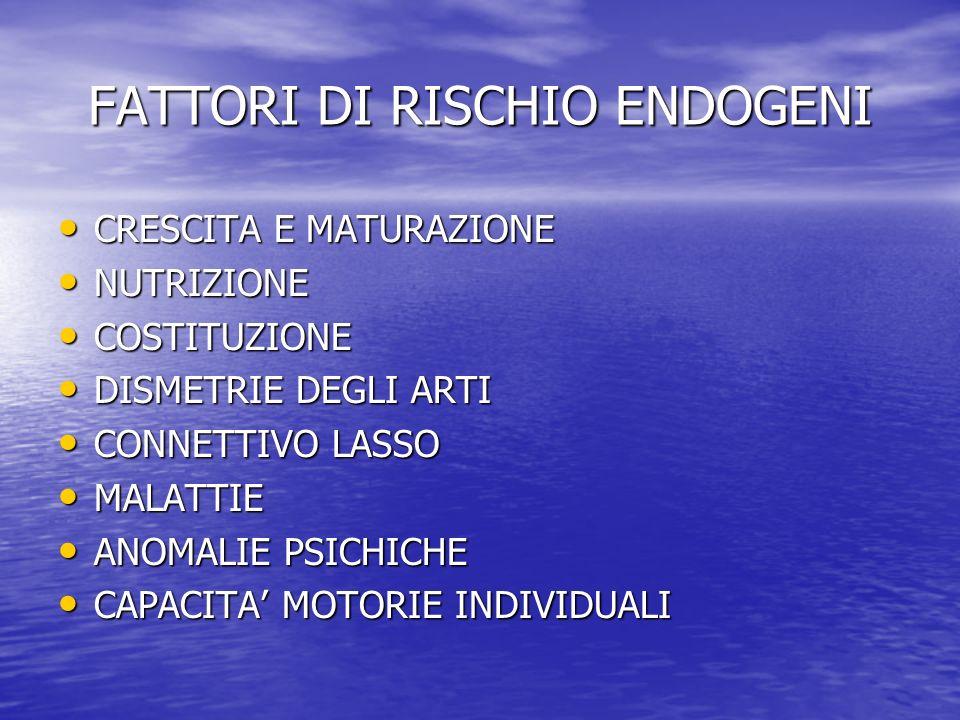 FATTORI DI RISCHIO ENDOGENI