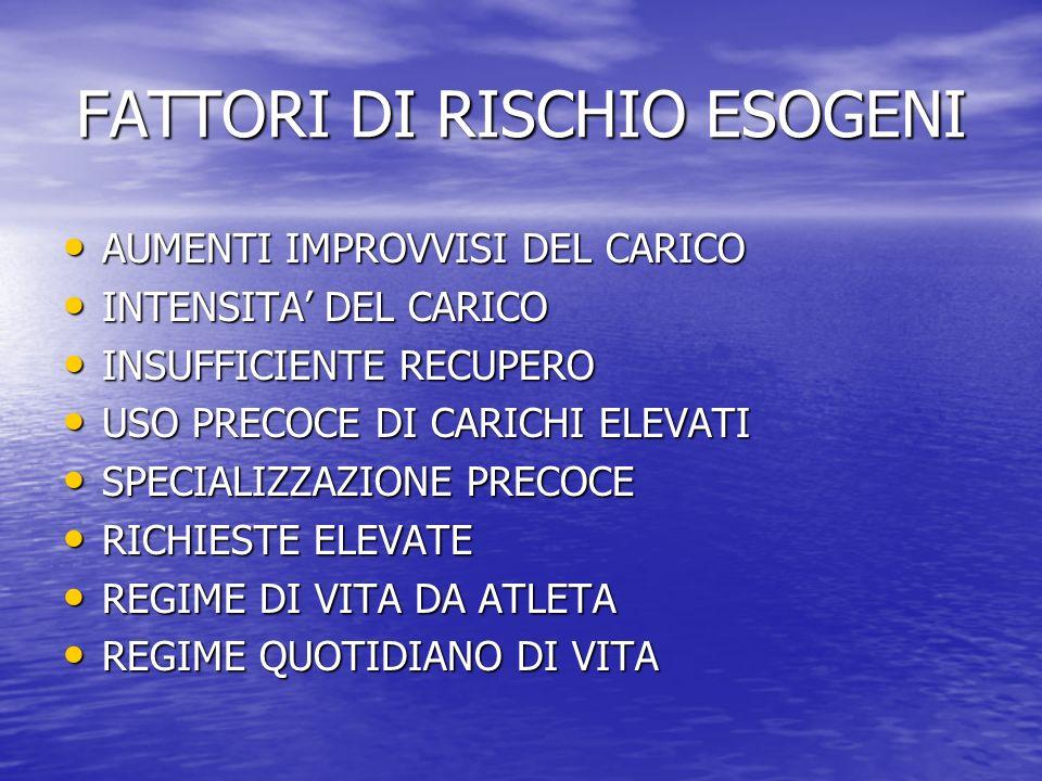 FATTORI DI RISCHIO ESOGENI
