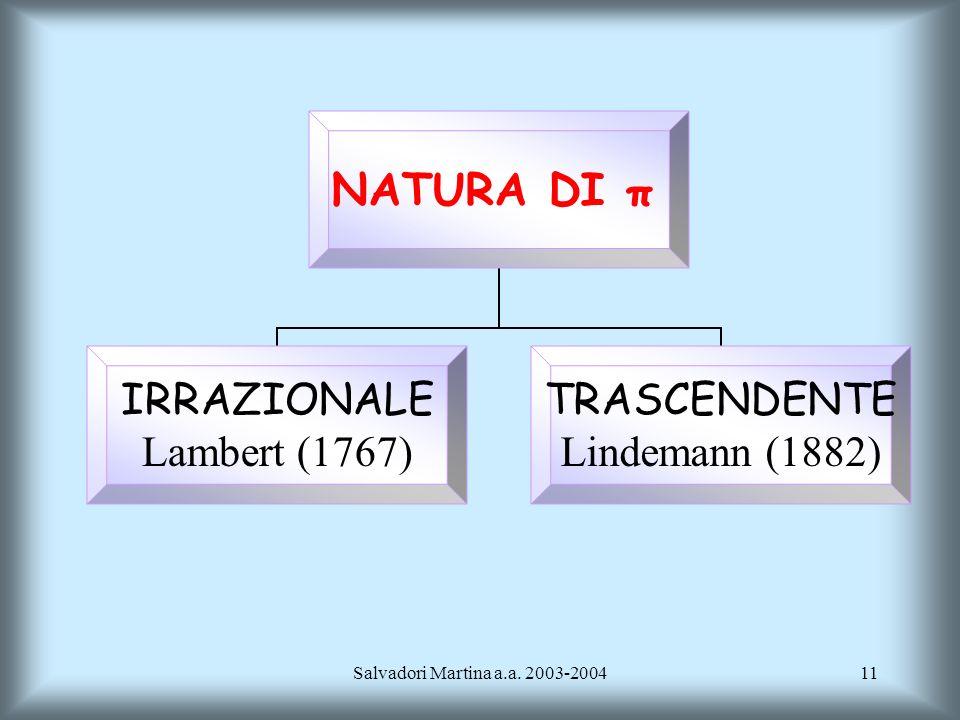 NATURA DI π Salvadori Martina a.a. 2003-2004