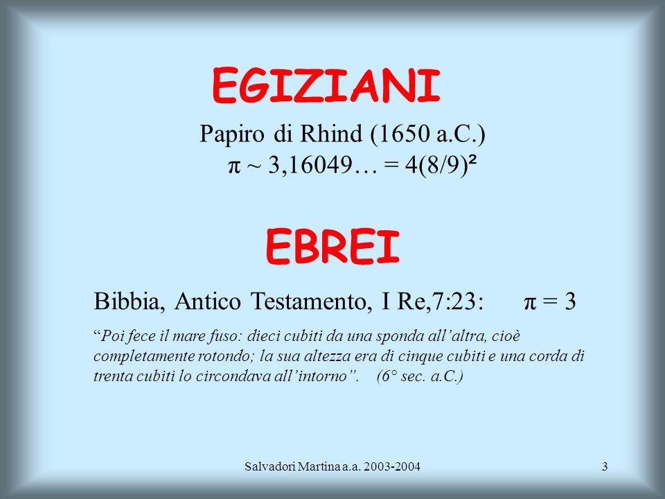 EGIZIANI EBREI Papiro di Rhind (1650 a.C.) π ~ 3,16049… = 4(8/9)²