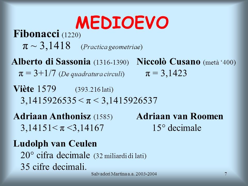 MEDIOEVO Fibonacci (1220) π ~ 3,1418 (Practica geometriae)