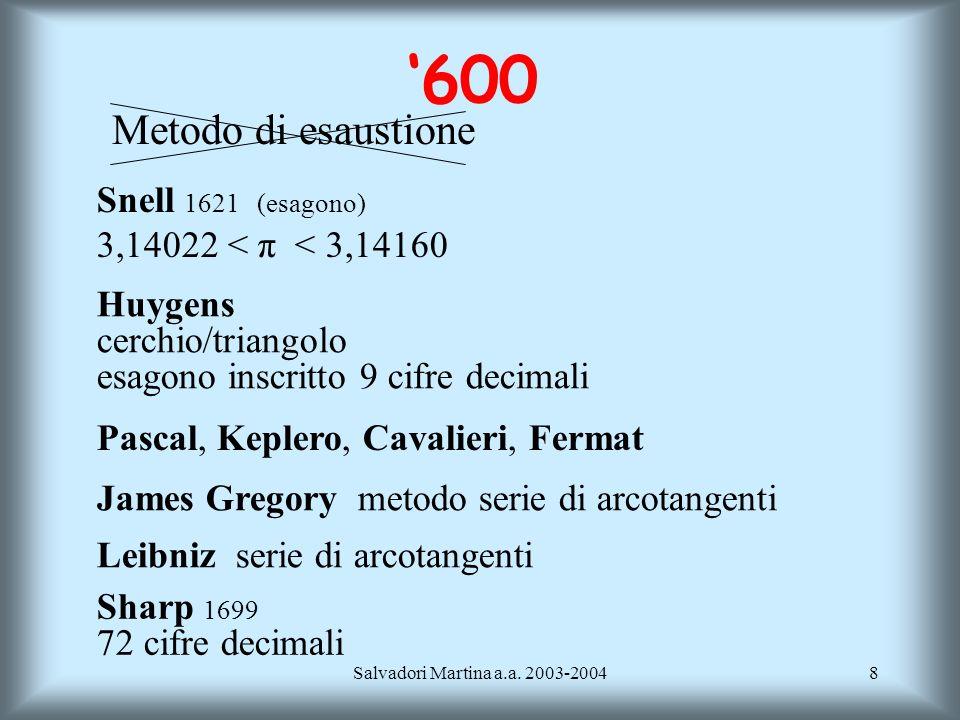 '600 Metodo di esaustione Snell 1621 (esagono)