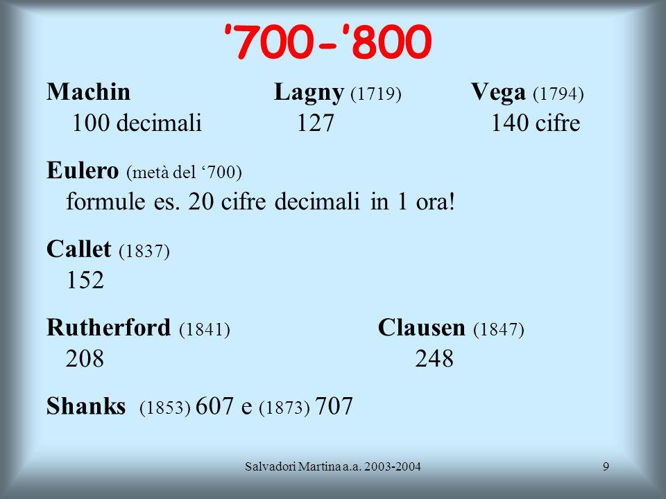 '700-'800 Machin Lagny (1719) Vega (1794) 100 decimali 127 140 cifre