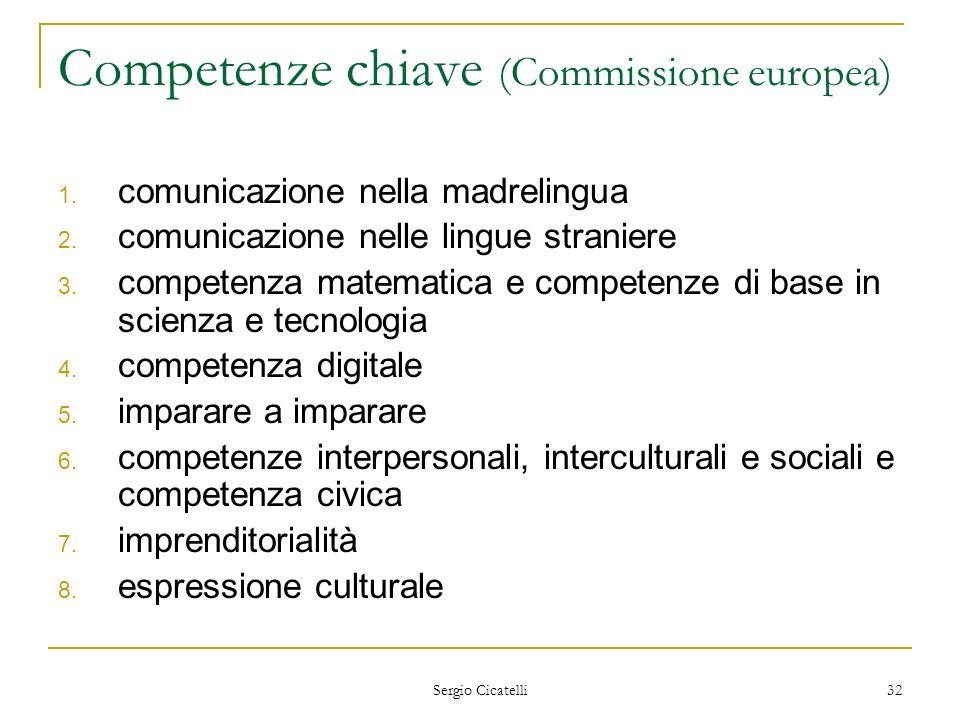 Competenze chiave (Commissione europea)
