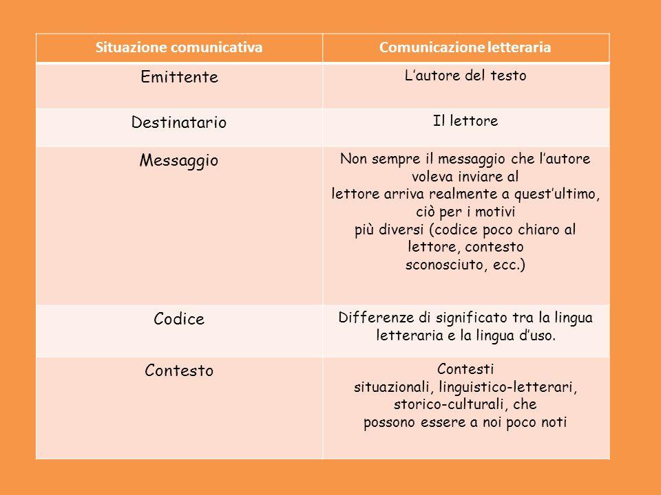Situazione comunicativa Comunicazione letteraria