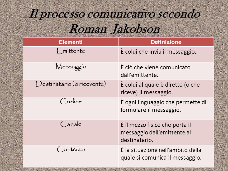 Il processo comunicativo secondo Roman Jakobson