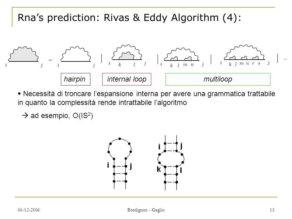 Rna's prediction: Rivas & Eddy Algorithm (4):