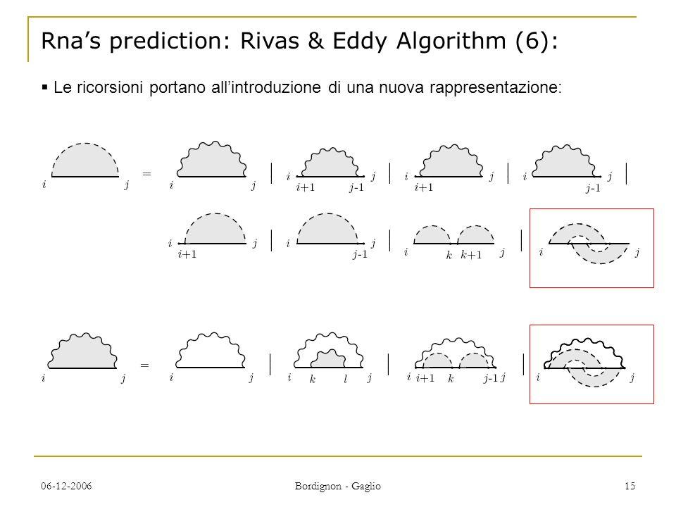 Rna's prediction: Rivas & Eddy Algorithm (6):