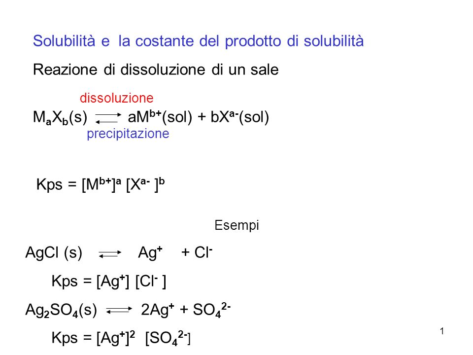 Solubilità e la costante del prodotto di solubilità