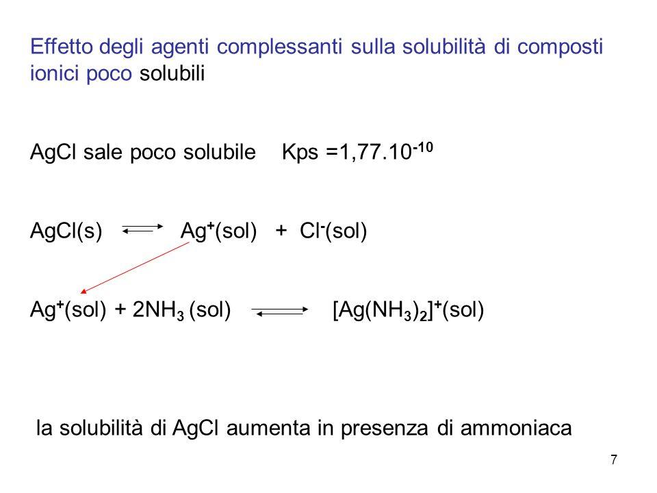 Effetto degli agenti complessanti sulla solubilità di composti ionici poco solubili