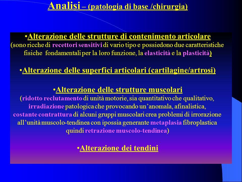 Analisi – (patologia di base /chirurgia)