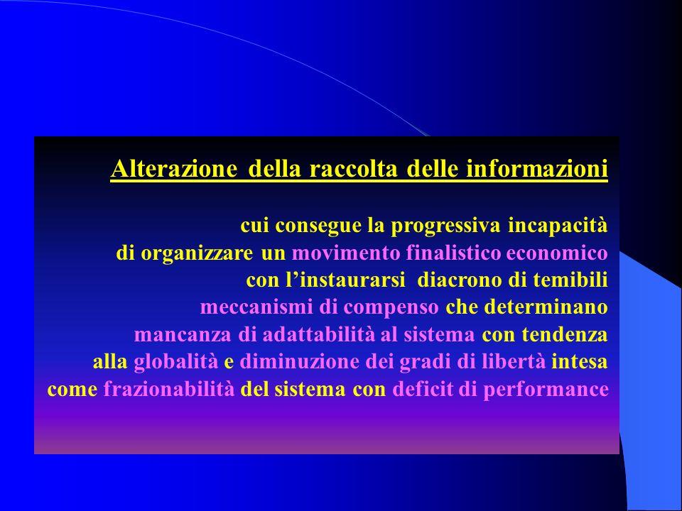 Alterazione della raccolta delle informazioni