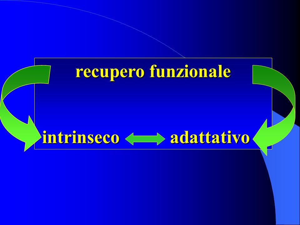 recupero funzionale intrinseco adattativo
