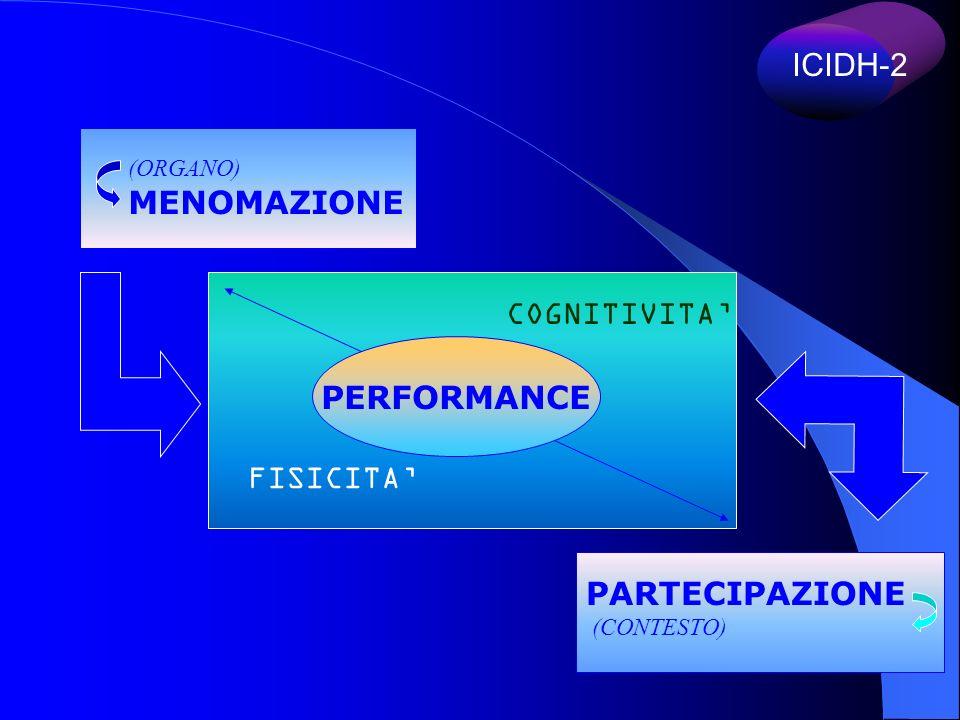 ICIDH-2 MENOMAZIONE COGNITIVITA' PERFORMANCE FISICITA' PARTECIPAZIONE