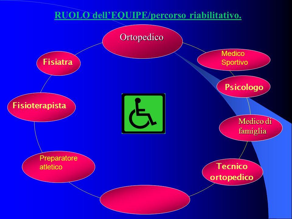 RUOLO dell'EQUIPE/percorso riabilitativo.