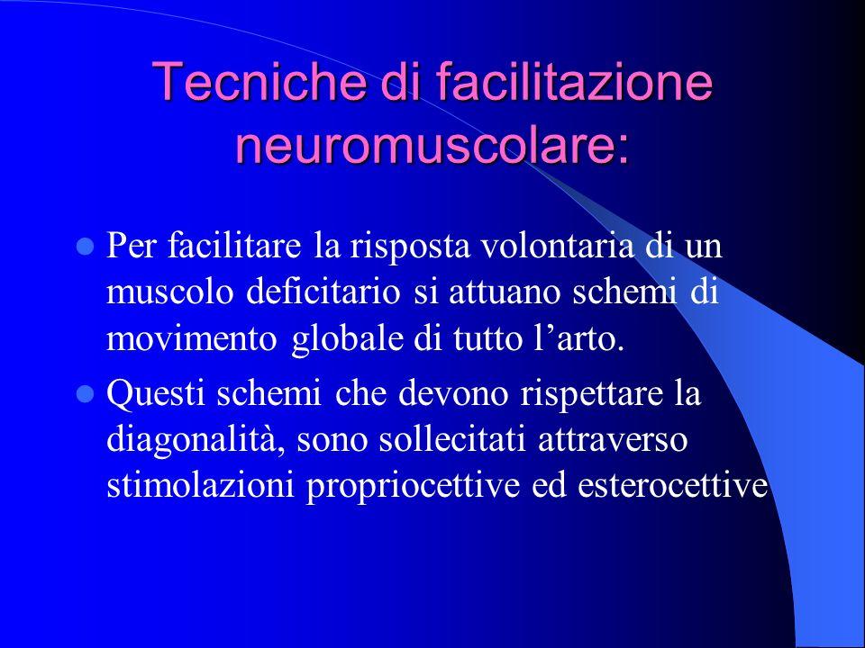 Tecniche di facilitazione neuromuscolare: