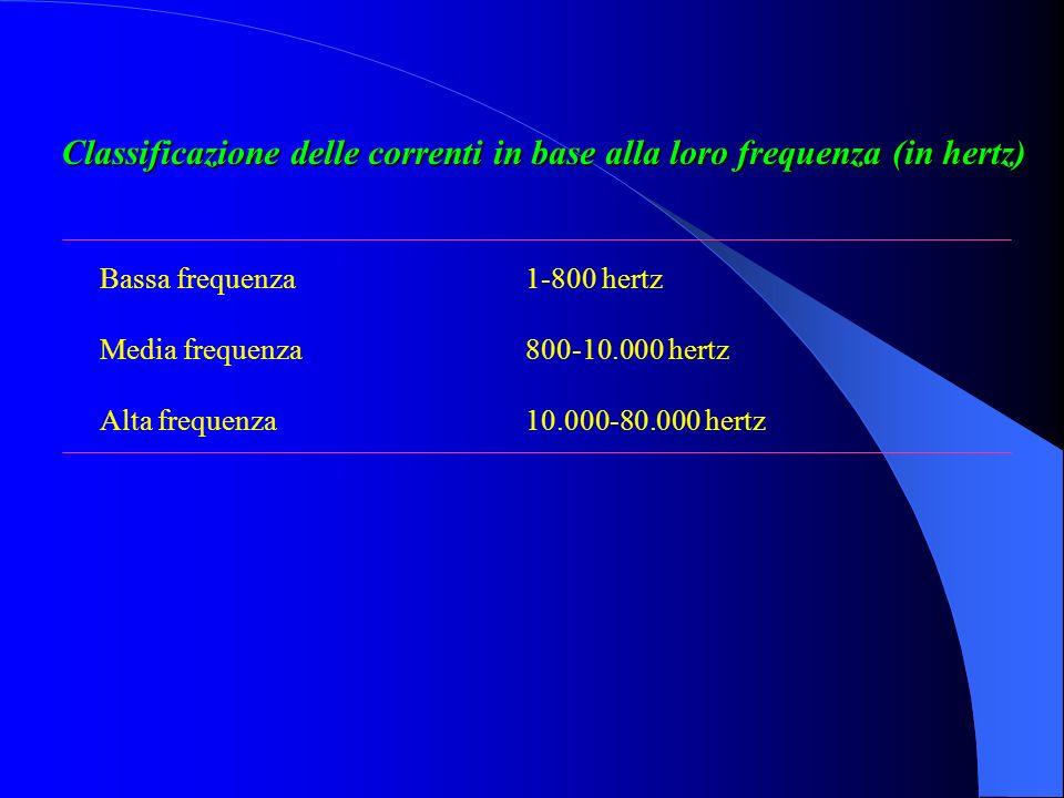 Classificazione delle correnti in base alla loro frequenza (in hertz)