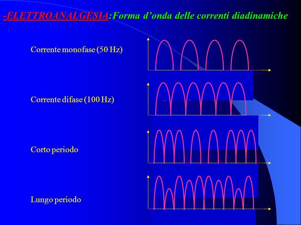-ELETTROANALGESIA:Forma d'onda delle correnti diadinamiche