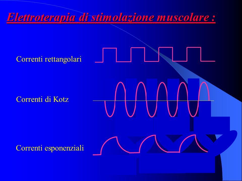 Elettroterapia di stimolazione muscolare :