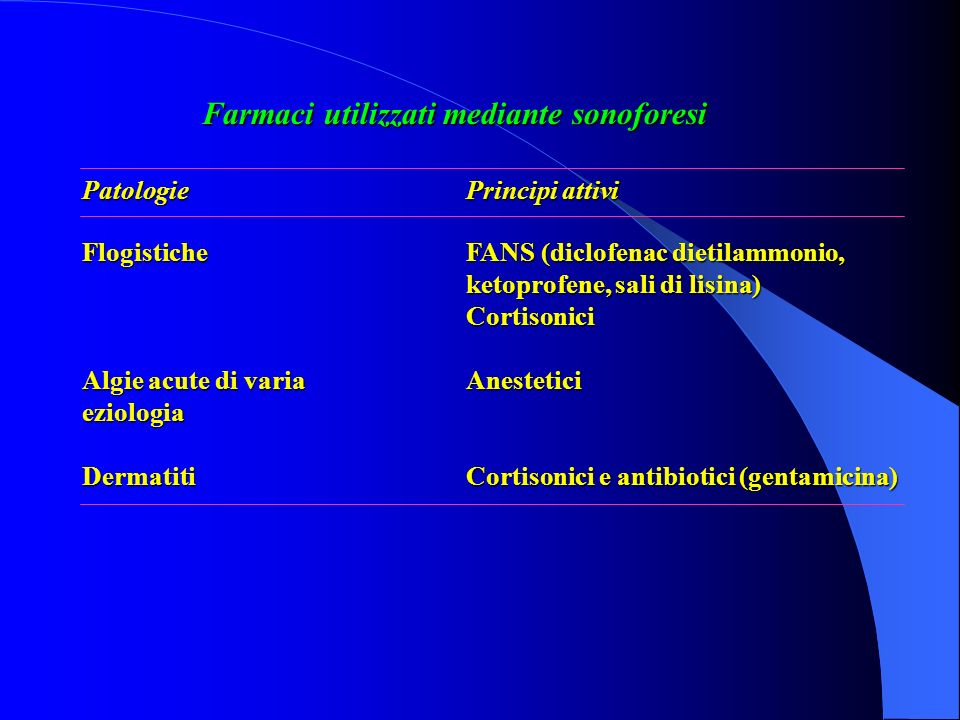 Farmaci utilizzati mediante sonoforesi