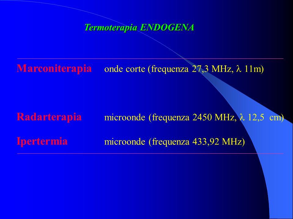 Marconiterapia onde corte (frequenza 27,3 MHz,  11m)