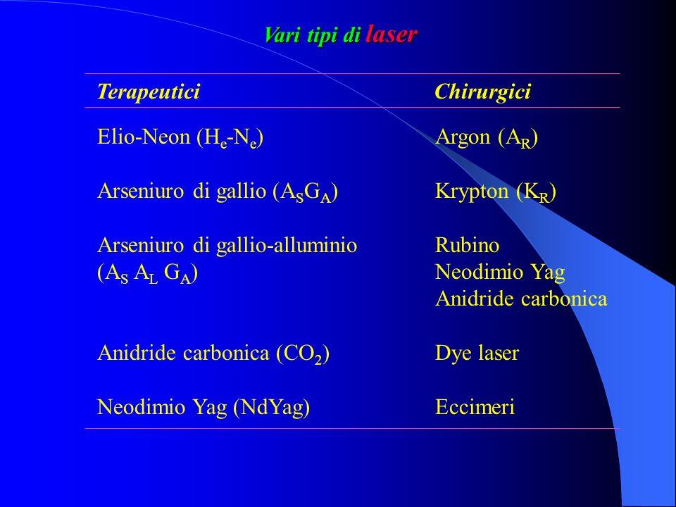 Vari tipi di laser Terapeutici Chirurgici. Elio-Neon (He-Ne) Argon (AR) Arseniuro di gallio (ASGA) Krypton (KR)