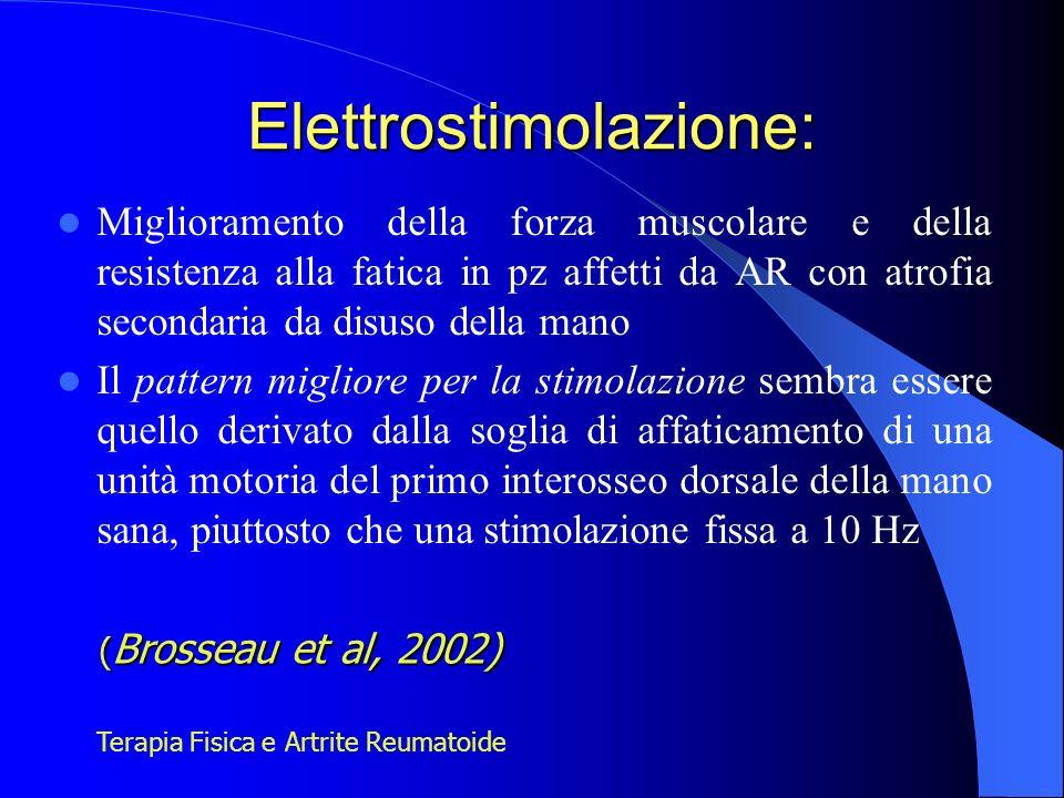 Elettrostimolazione: