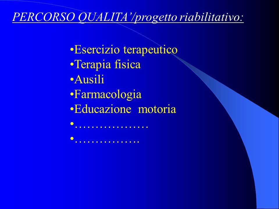 PERCORSO QUALITA'/progetto riabilitativo: