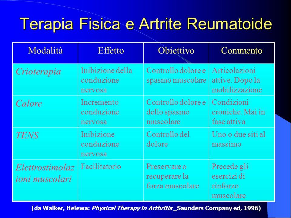 Terapia Fisica e Artrite Reumatoide