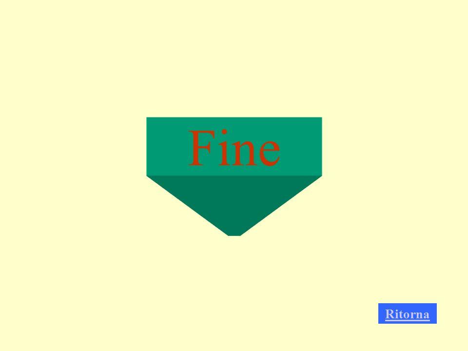 Fine Ritorna
