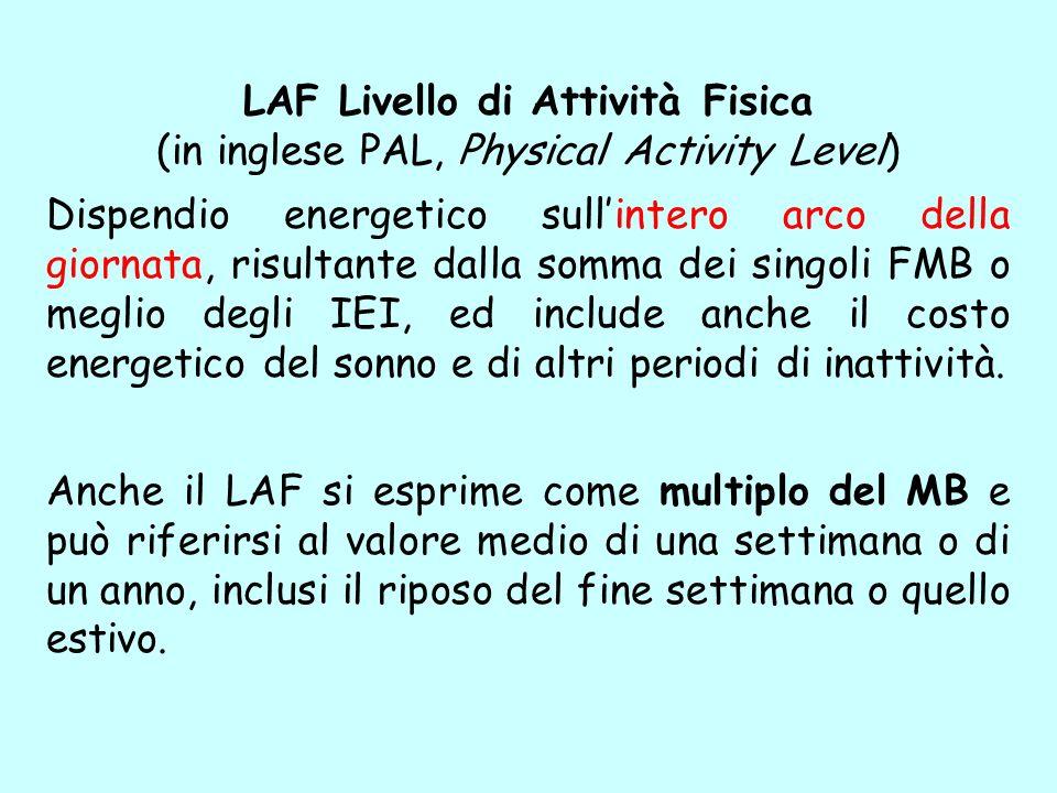 LAF Livello di Attività Fisica (in inglese PAL, Physical Activity Level)