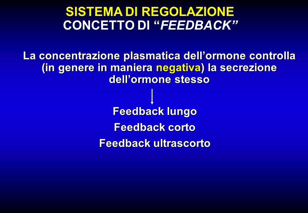 SISTEMA DI REGOLAZIONE CONCETTO DI FEEDBACK