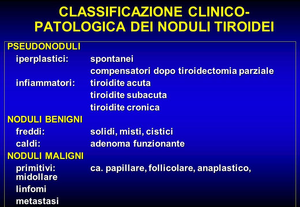 CLASSIFICAZIONE CLINICO-PATOLOGICA DEI NODULI TIROIDEI